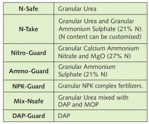 n-guard t3